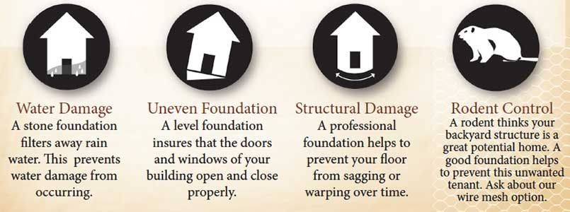 Foundation basic benefits